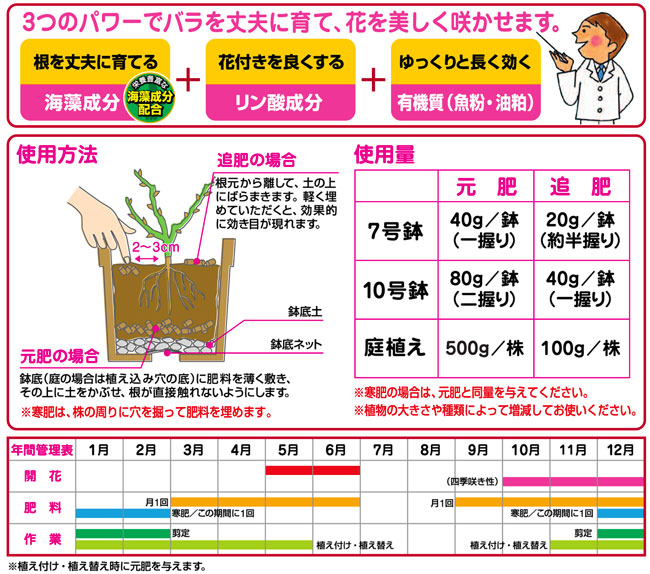 薔薇(バラ)専用の肥料