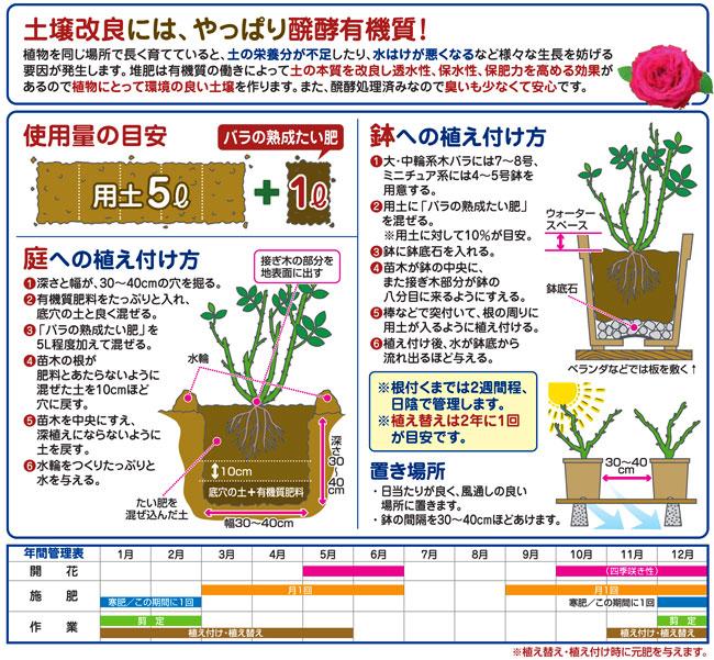 薔薇(バラ)の熟成たい肥