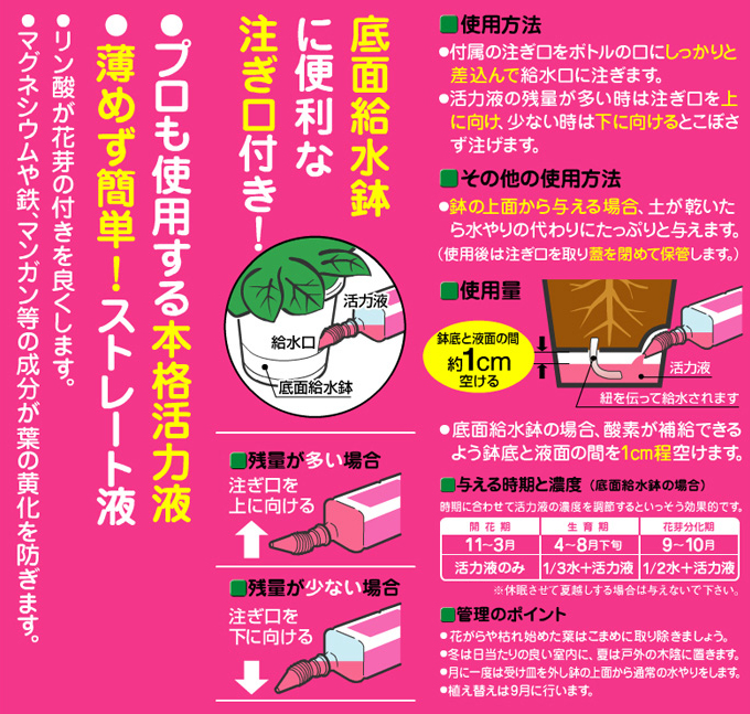 園芸用肥料・活力剤の販売店【花育通販】シクラメン底面給水活力液 1Lを販売
