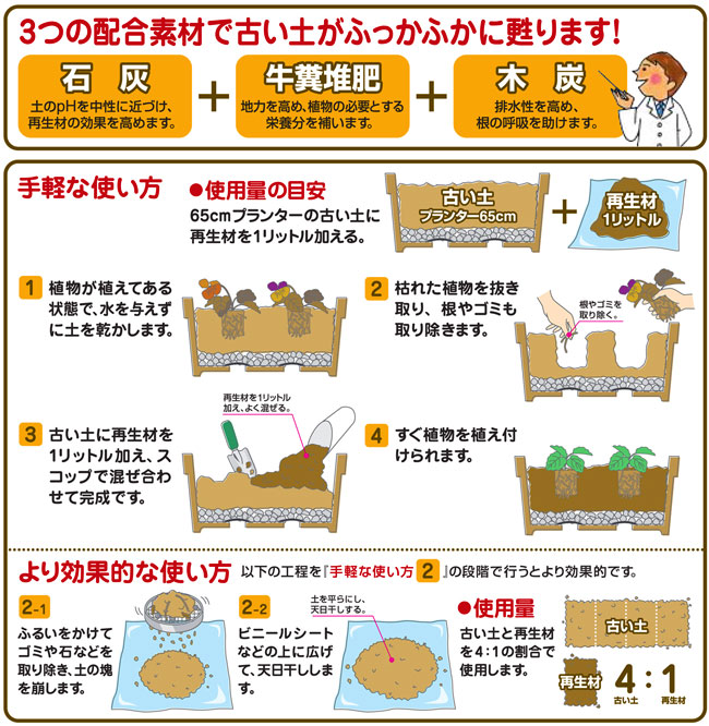 園芸用の土壌改良材