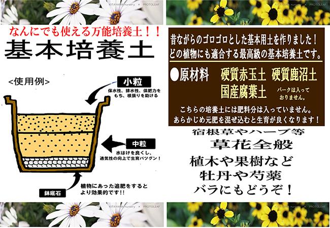 培養土・用土の販売店【花育通販】北山ナーセリーオリジナル基本培養土を販売