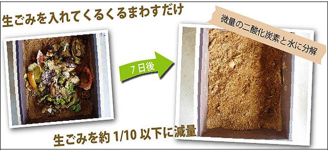 家庭用・生ごみ処理機(コンポスト・生ゴミたい肥化)ダスクリンくるくる3型を販売