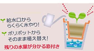 プランター・鉢・ポットの販売店【花育通販】